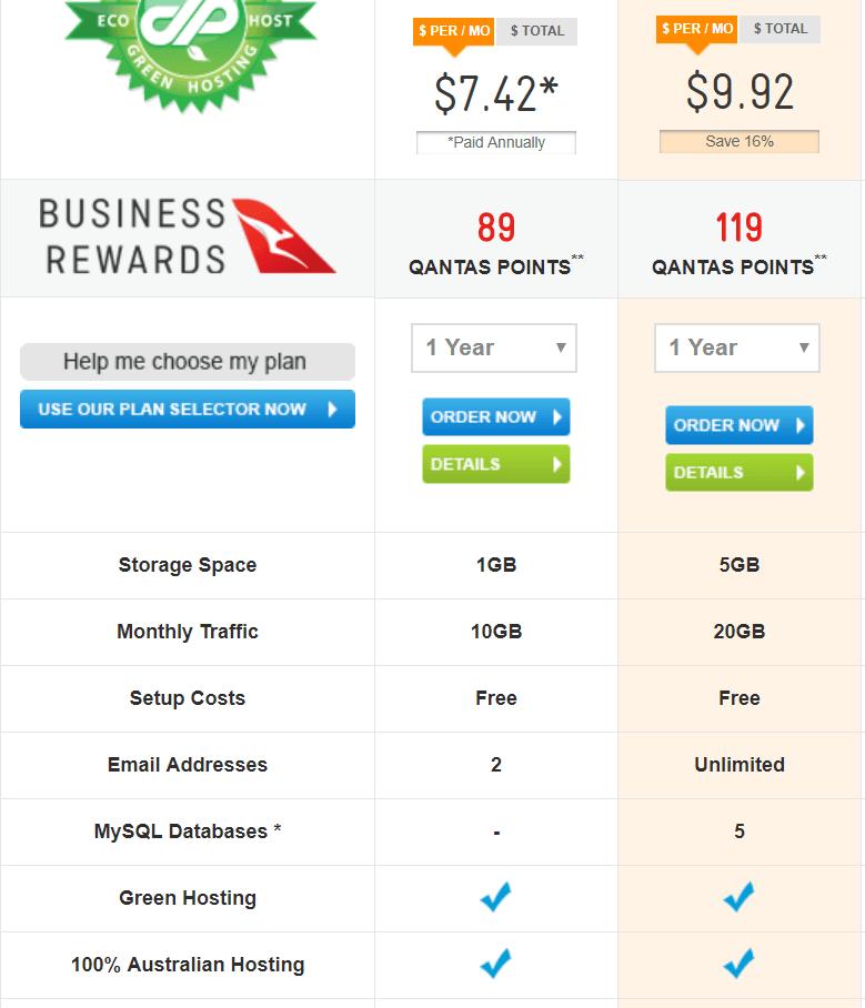 digital pacific pricing
