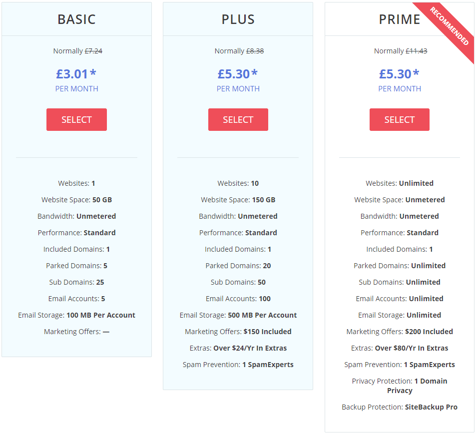 JustHost pricing