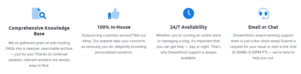 Dreamhost Support